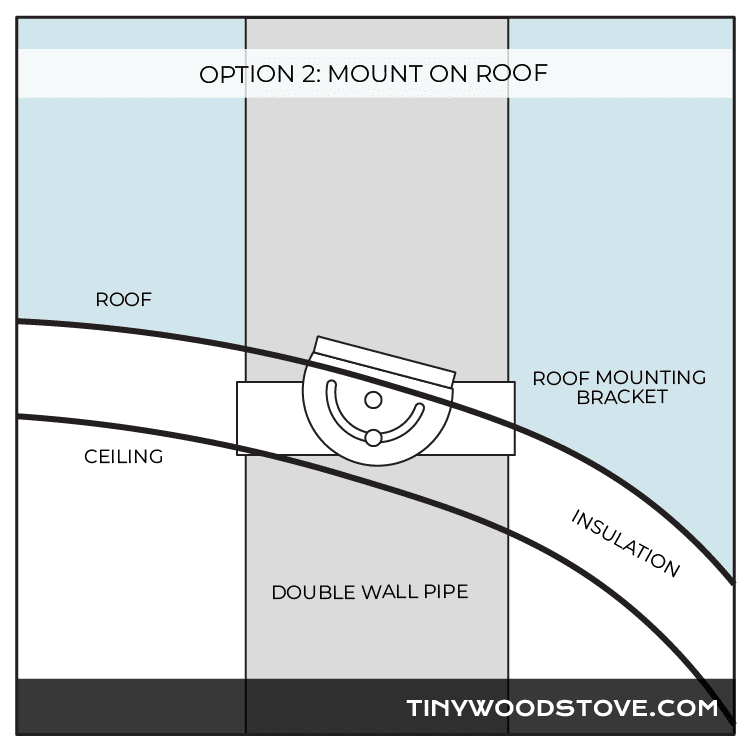 Roof Install Instructions Drawings-13